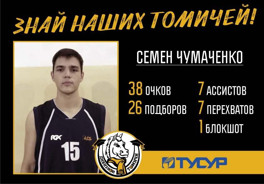 1ca33387 На официальной странице ассоциации студенческого баскетбола Томской области  в социальной сети «В контакте» появилась новая рубрика «Знай наших томичей».